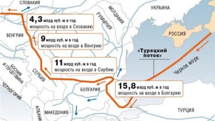 Турецкий поток через Сербию